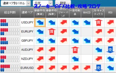20170122さきよみLIONチャートシグナルパネル