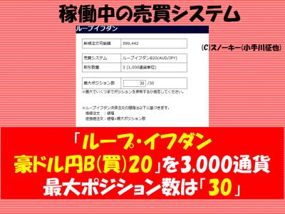 20170203ループ・イフダン検証豪ドル円ロング