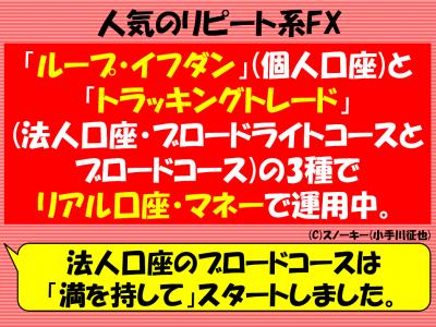 リピート系FX トラップ系FXで月間50万円の利益が出せた理由