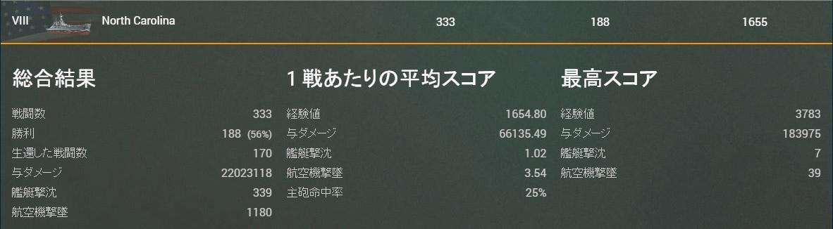 NC_Score20161205.jpg