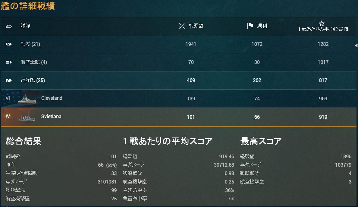 svietlana_score.jpg