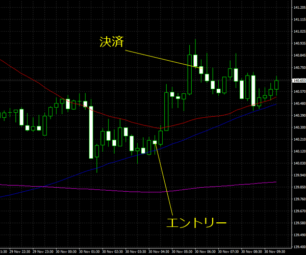 20161130gbpjpy01.png