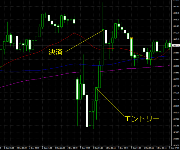 20161205gbpjpy01.png