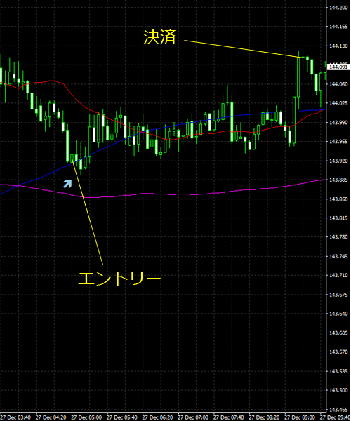 20161227gbpjpy01.png