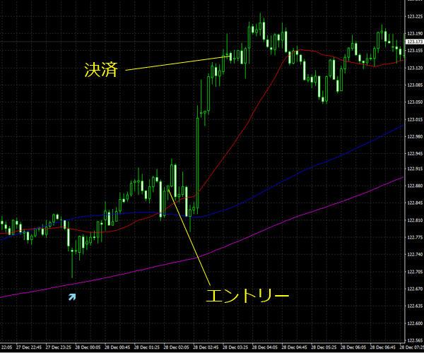 20161228eurjpy01.png