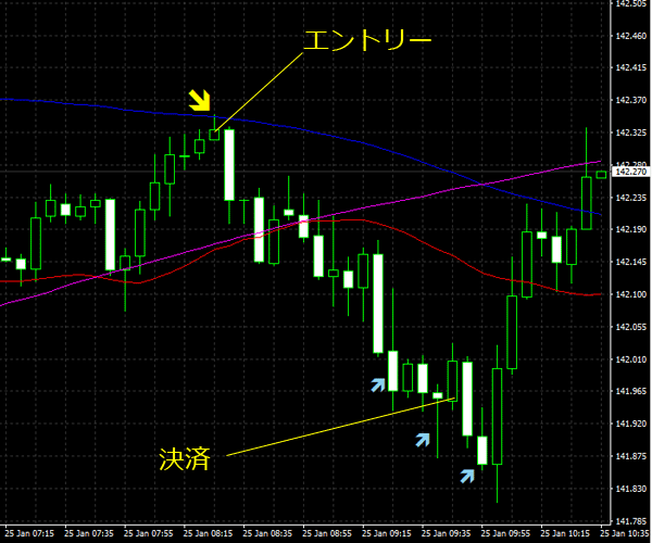 20170125gbpjpy01.png