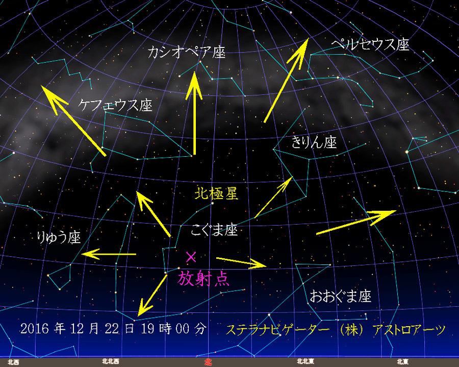 星図20161222こぐま座流星群02