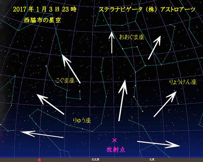 2017年1月3日しぶんぎ座流星群放射点