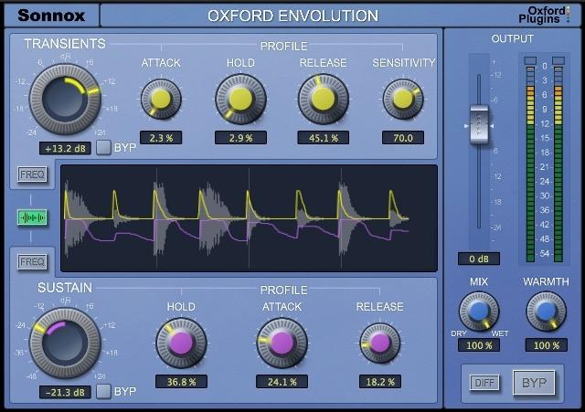 Envolution (1)