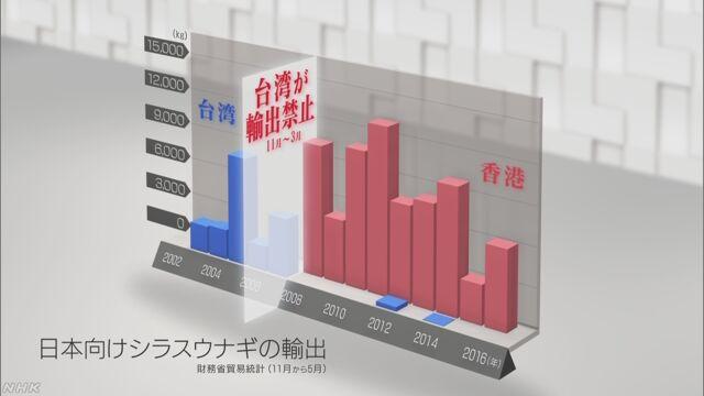 1213_12_graph.jpg