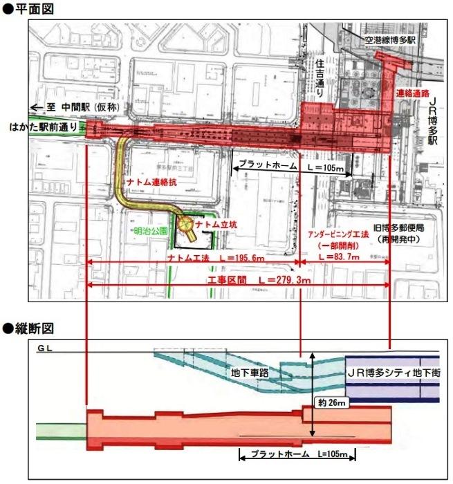 工区の平面図と縦断図