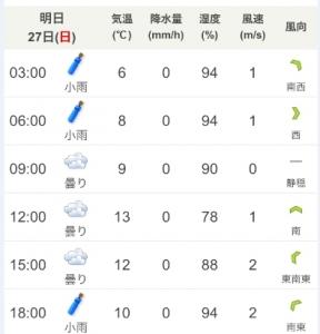 2.天気20161130