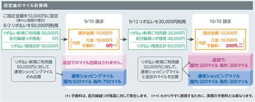 ルール改定後のマイル計算例