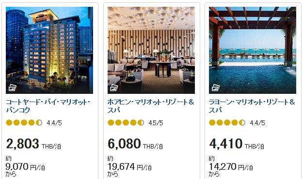 カテゴリー4のホテル(タイランド)