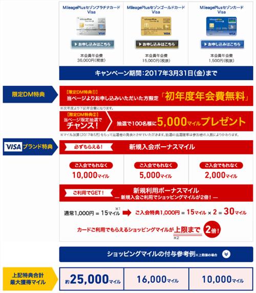 MileagePlusセゾンカードの入会キャンペーン