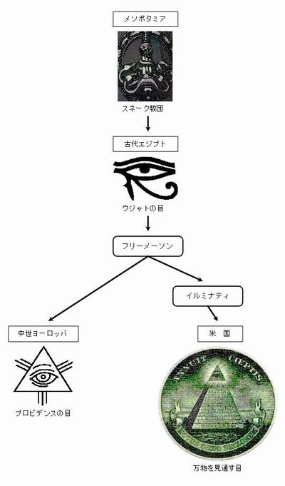 snake providence eye