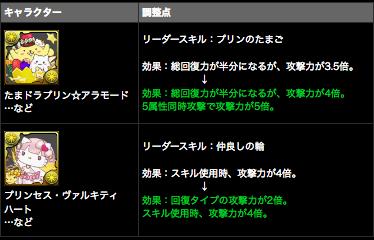 ハローキティ ワールド コラボキャラクターがパワーアップ!!|パズル&ドラゴンズ 2