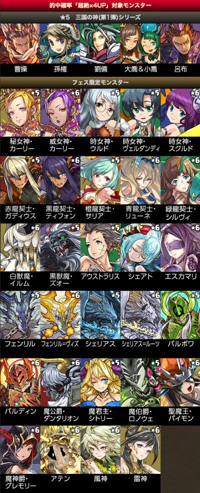 パズル&ドラゴンズ『4400万DL達成記念イベント』!!|パズル&ドラゴンズ