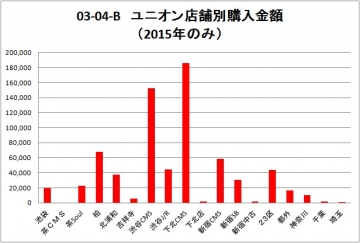 ore_03-04-Bz.jpg