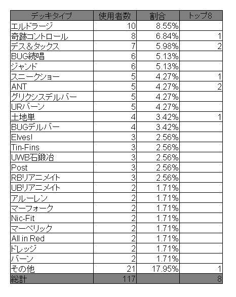 metagame_top8.jpg