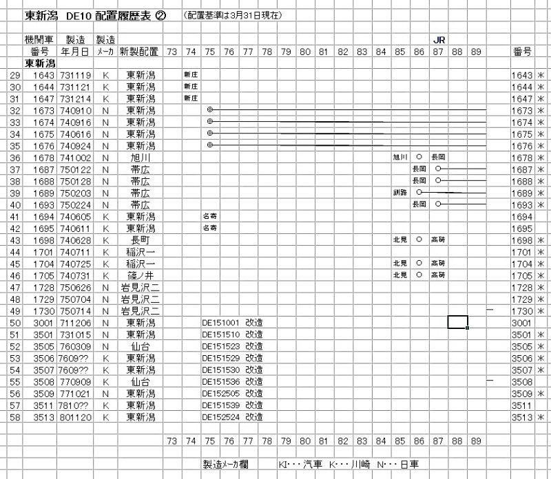 東新潟 DE10 (2-1)