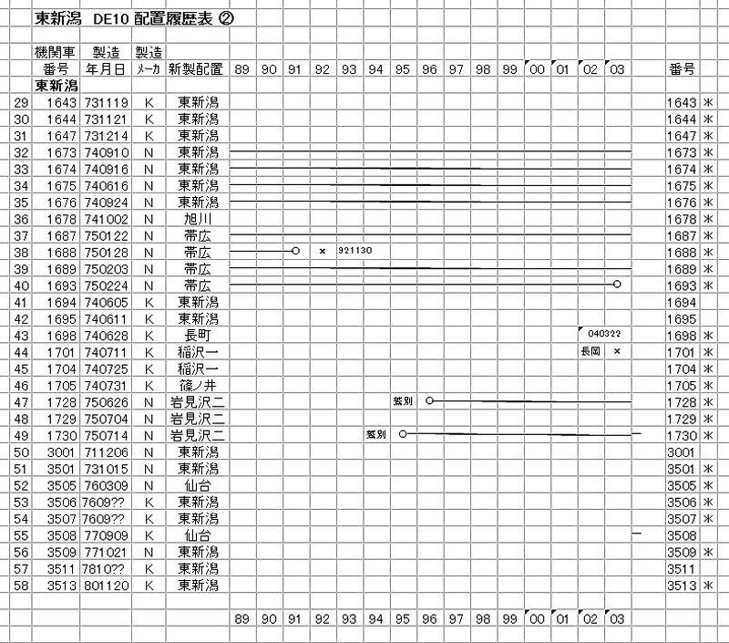 東新潟 DE10 (2-2)