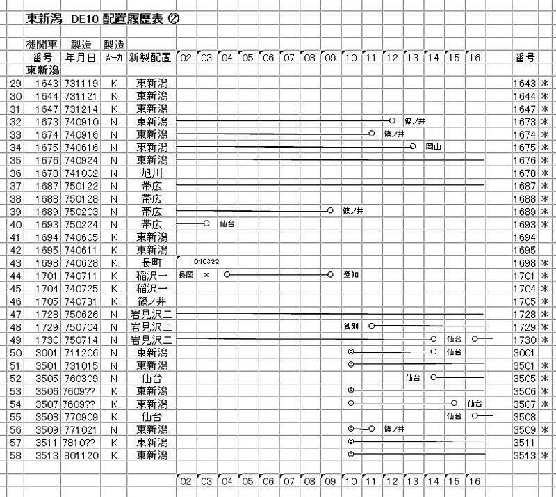 東新潟 DE10 (2-3)
