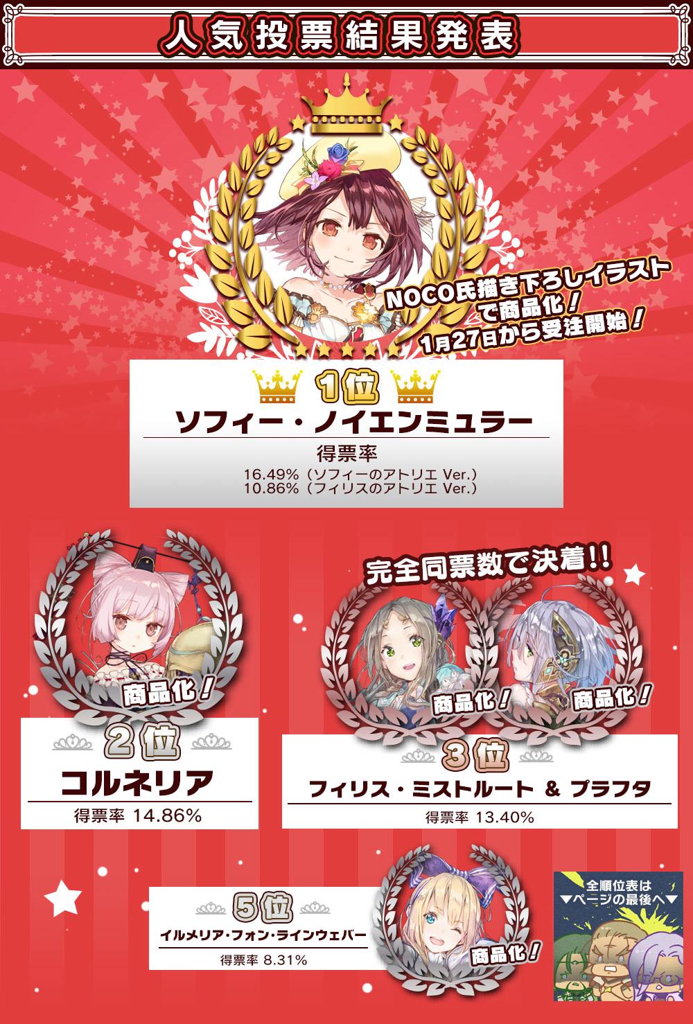 不思議シリーズ キャラクター人気投票