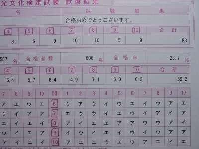 kyotokentei-grade2pass.jpg