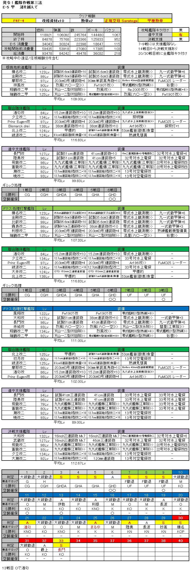 201611 E-5甲 突破