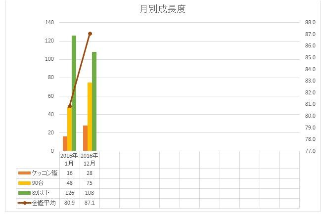 201601-12グラフ