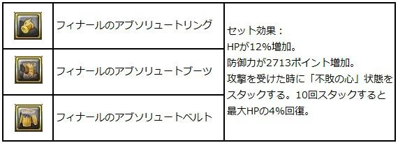 基本プレイ無料のアニメチックファンタジーオンラインゲーム『幻想神域』 1月25日に強力な防具が登場する「天空幻境・復讐」を実装するよ~!!