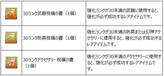 基本プレイ無料のアニメチックファンタジーオンラインゲーム『幻想神域』 ランクアップストーンなどが手に入る「NET CASH×幻想神域キャンペーン」を開催したよ~!