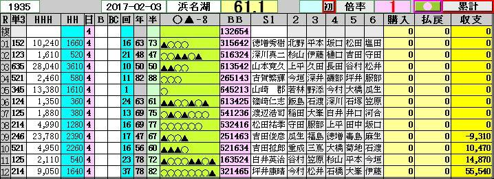 (0986)17-02-03 表組06】