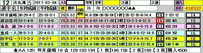 (0985)17-02-04 レース06A】12