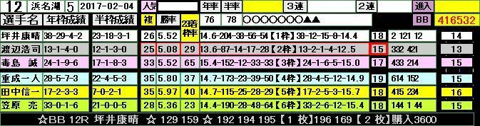 (0985)17-02-04 レース06B】12