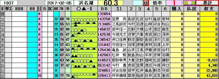 (0984)17-02-05 表組06】
