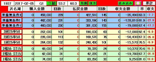 (0982)17-02-07 準優勝】