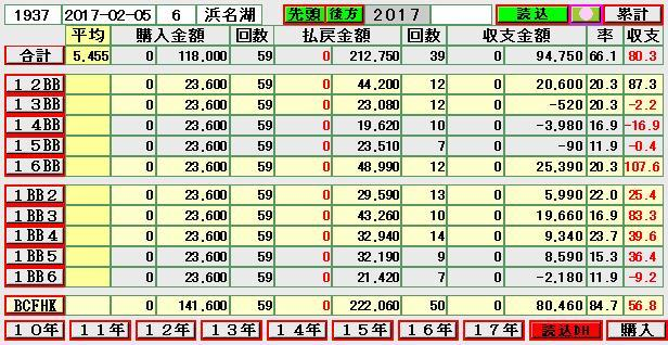 (0982)17-02-07 準優SW