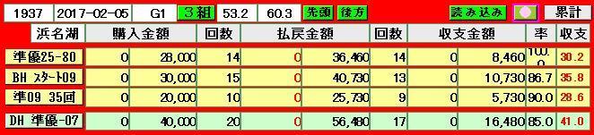 (0982)17-02-07 準優勝】最終