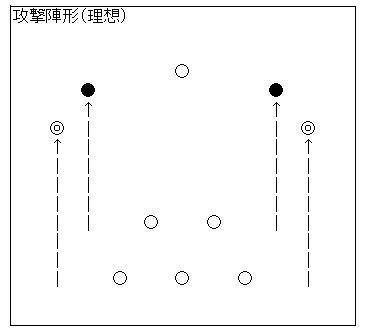 資料20170108-06理想攻撃