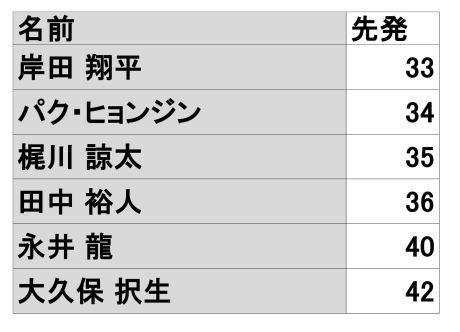 資料20170108-02
