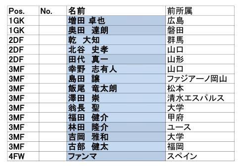 資料20170108-04