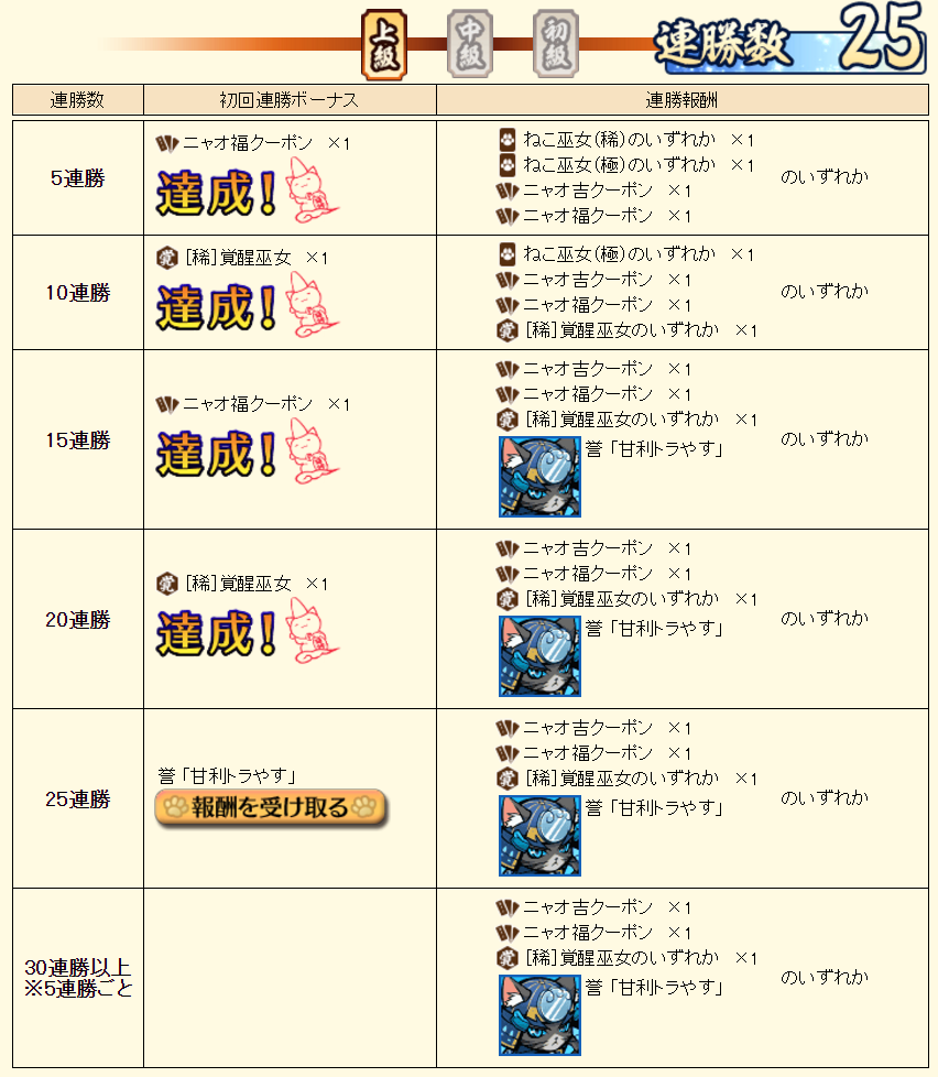 game_gozenjiai_01.png