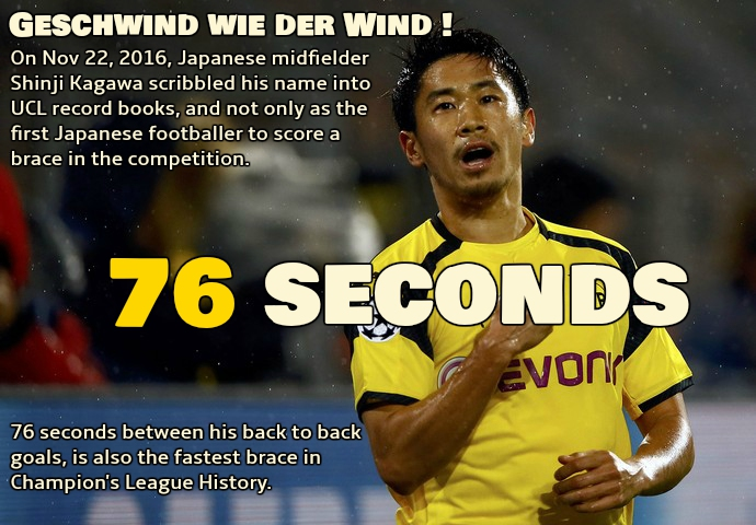 Record Shinji Kagawa scored the fastest brace in CL history