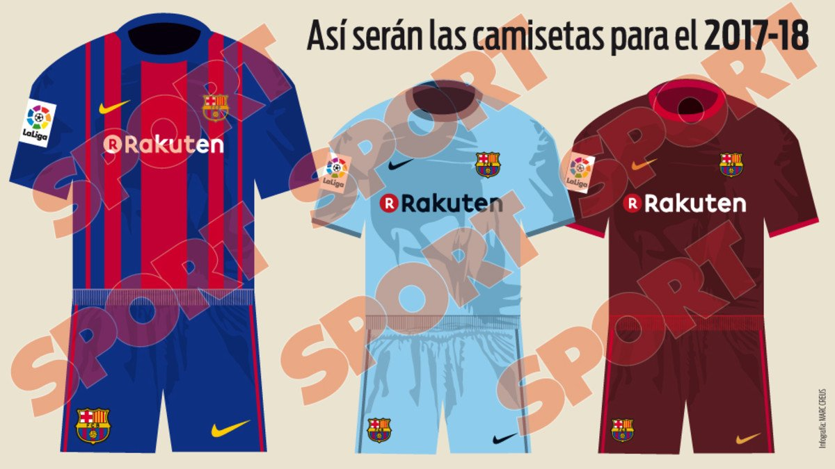 Possible Barcelona kits for the 17_18 season