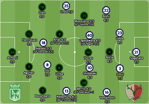 Minhas notas de Atlético Nacional 0x3 Kashima Antlers