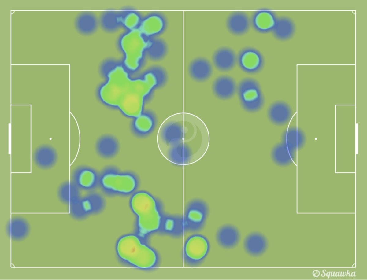 HEAT MAP Leonardo Ulloa Shinji Okazaki are putting in a shift for Leicester