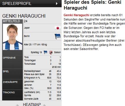 Spieler des Spiels Genki Haraguchi Hertha BSCi