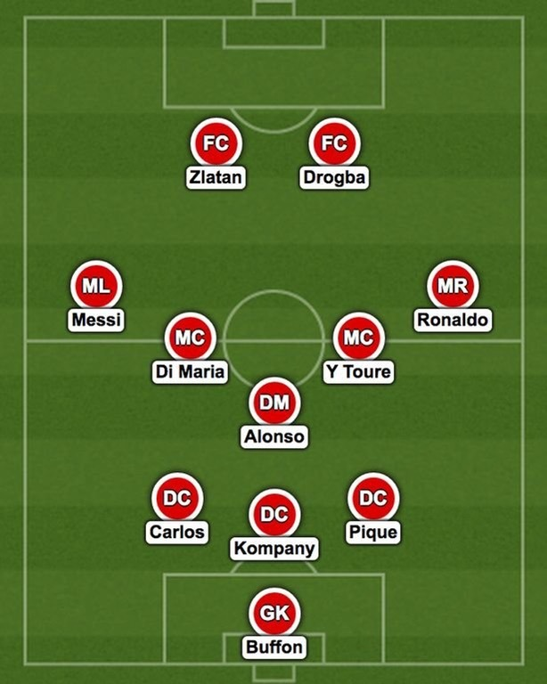 Arsenal Nealry XI